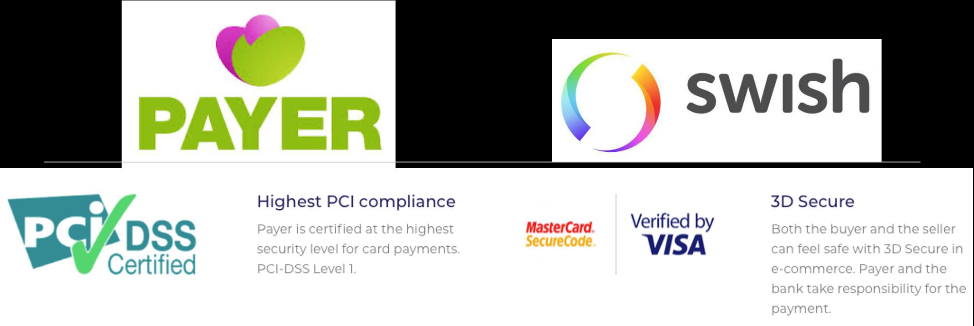 Payer checkout presentkort med swish och kreditkort